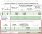 84 фз – О дополнительном социальном обеспечении отдельных категорий работников организаций угольной промышленности (с изменениями на 7 марта 2018 года), Федеральный закон от 10 мая 2010 года №84-ФЗ