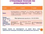 Из чего состоит пенсия инвалида 2 группы – сколько получает человек данной категории по России, сумма дополнительных выплат, а также что положено рабочему инвалиду?