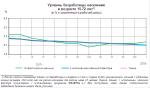 Индекс инфляции на 2018 год росстат официальный сайт – Прогноз социально-экономического развития Российской Федерации на 2017 год и на плановый период 2018 и 2019 годов
