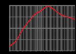 Население румынии на 2018 год составляет – Численность населения стран мира таблица по странам 2018 год статистика