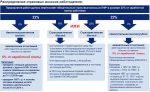 Пенсия ру официальный сайт – пенсия, пенсионный фонд России (ПФР), негосударственный пенсионный фонд (НПФ)