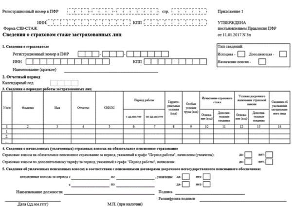 Сколько в россии осталось в живых ветиранов чернобыльцев