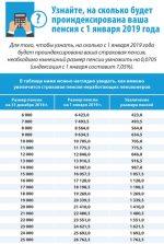 Закон о ветеранах труда в 2018 году – Федеральный закон «О ветеранах», 2018, 2019 — проверено 21.11.2018 с комментариями — Законы Российской Федерации