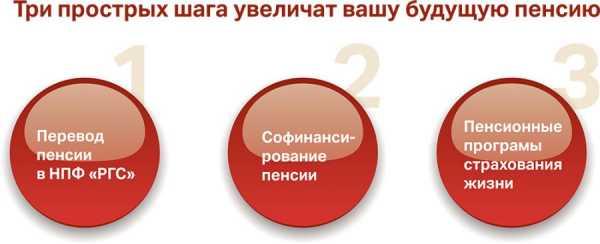 Что значит фиктивная регистрация по месту жительства