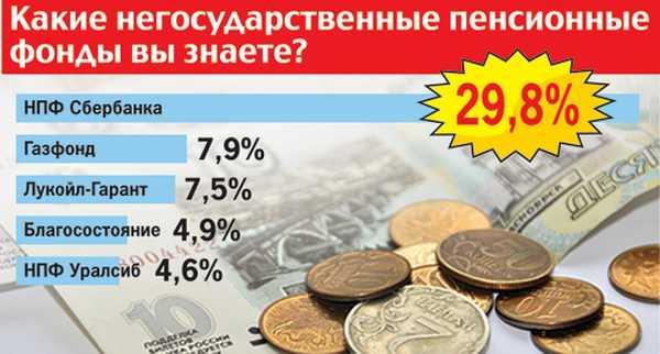 Куда в белгородской области можно пожаловаться на зароботную плату