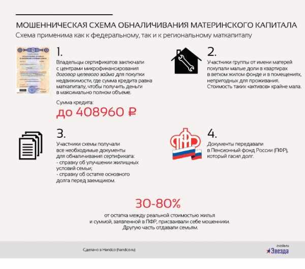 Пресс служба фмс россии