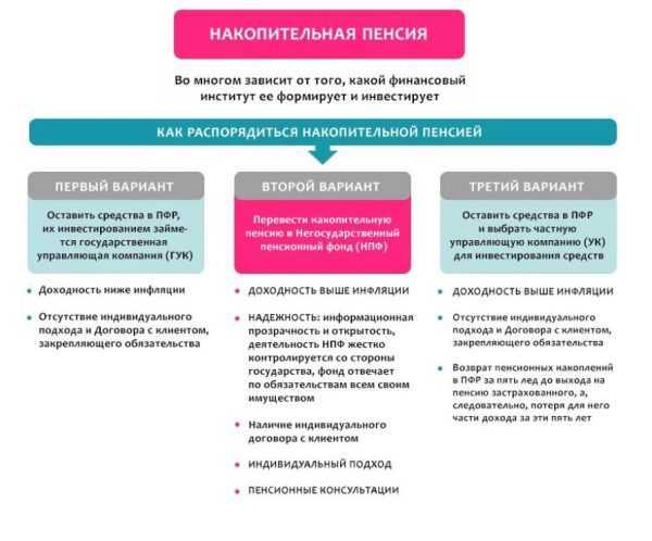 Судебная практика по орловской области по алиментам