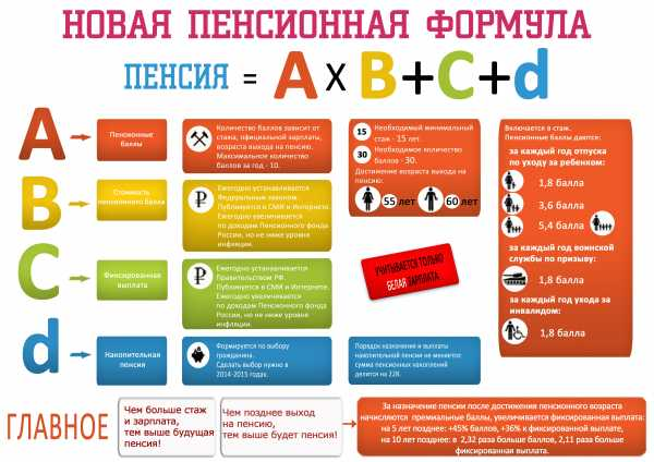 До какого года в россии будет приватизация